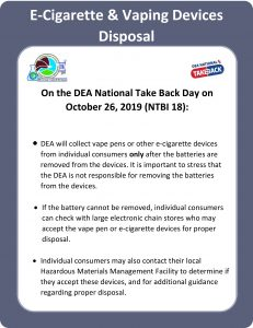 National Rx Take Back Day @ Drop Off Sites Across the U.S.